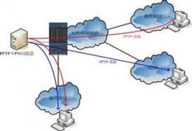 CentOS VPS创建pptpd VPN服务  免费VPN