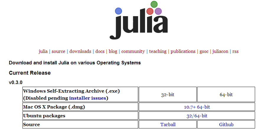 217 Julia v0.3.0 发布下载  动态编程语言