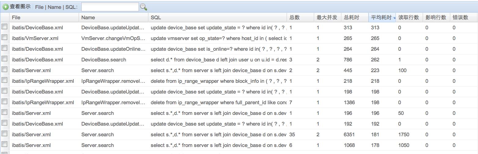 82 Druid 1.0.9 发布  Druid 1.0.9 下载