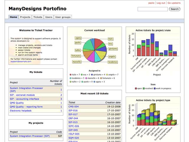 24 Portofino 4.1.1 发布  Portofino 4.1.1下载