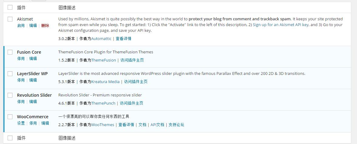 5 Avada v3.6.2深度汉化版使用教程 Avada v3.6.2下载地址