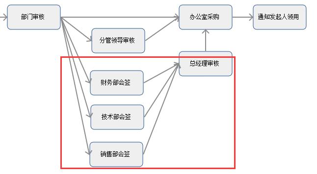 66 .NET MVC 开源工作流 RoadFlow 1.6.1 发布  开源工作流下载