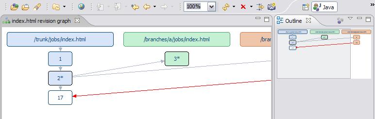 48 Subclipse 1.10.7 发布  Eclipse 的 SVN 插件