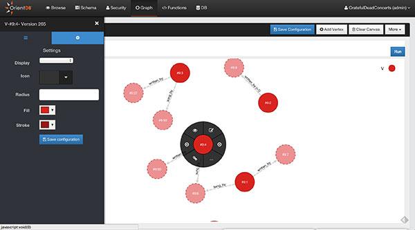 39 OrientDB 2.0.1发布 文档数据库