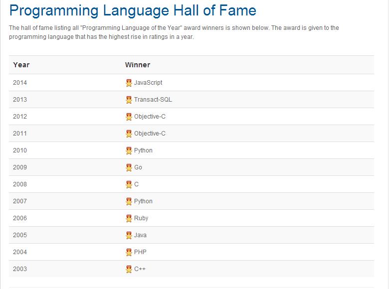 5 2015年1月编程语言排行榜