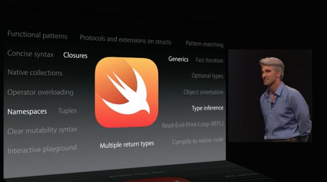 Swift RedMonk 苹果 Swift 语言采纳率飙升