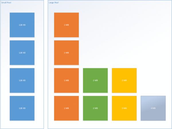 24 微软开源 Bing 其中一部分,期待获得更多开源支持