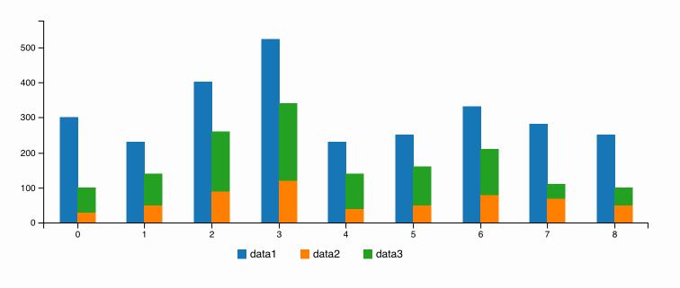 071838 0O9L 5189 C3.js 0.4.10 发布 开源图表库