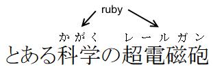 31 Firefox 38 开发者版本原生支持 Ruby 字符