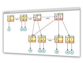 Apache Mavibot 1.0.0-M7 发布