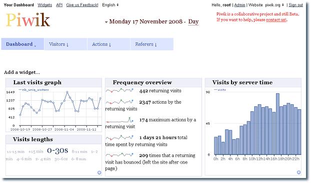 PiwikPiwik Piwik 2.14.3 发布 网站访问统计系统