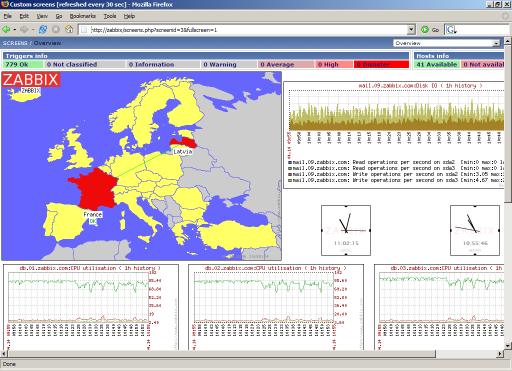 zabbix Zabbix 2.2.9 正式发布 分布式系统监视