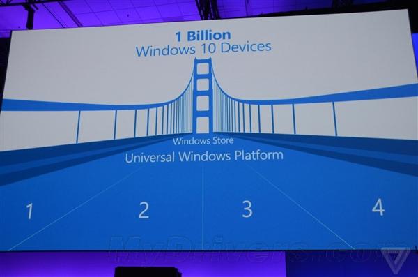 1116 微软疯了:iOS/安卓应用一键移植Windows 10!