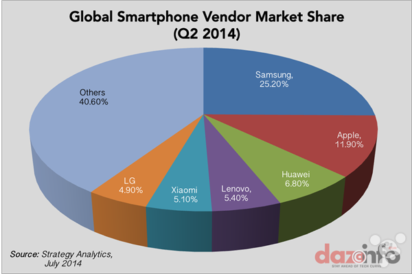 17075140 XU7C 如果没有 Android 世界会是什么样子?