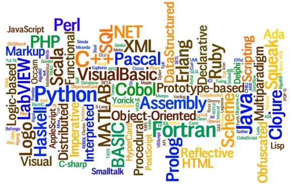 TypeScript1 2014 年编程语言排名 人人爱 TypeScript