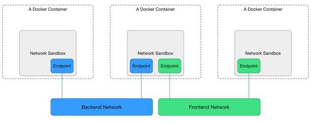 04100927 9Zm8 Docker 发布新的网络项目 并开始招聘中国区主管