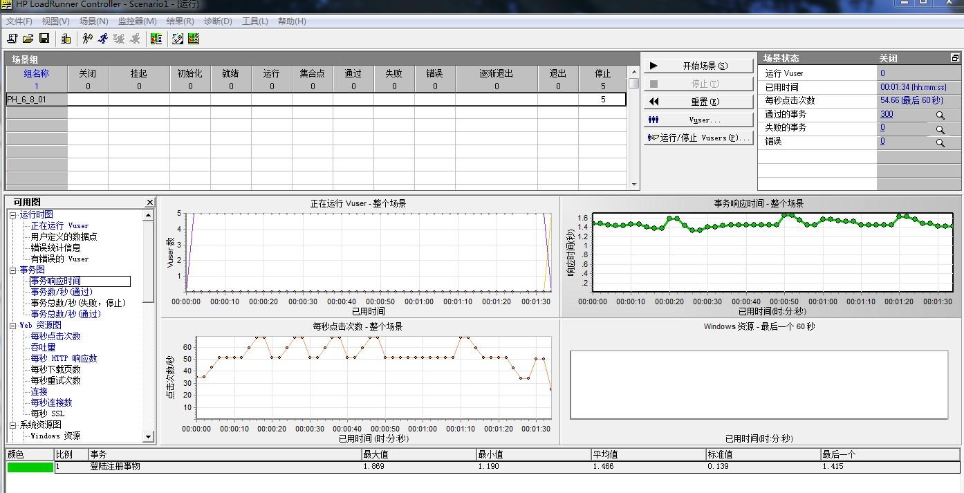 xingneng 系统负载测试各项性能指标说明