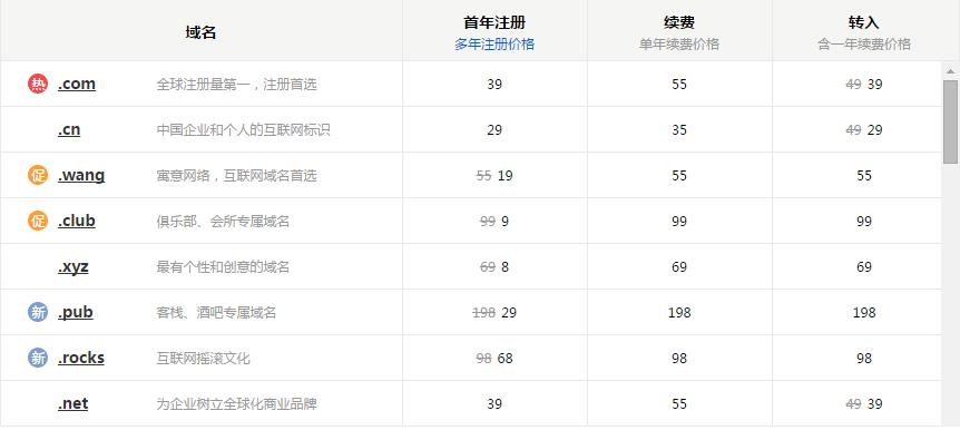 domian kejianet.cn已于2015年7月10日转入万网