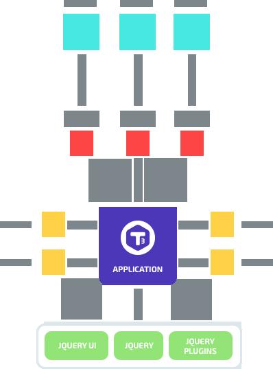 T3js  T3js 1.5.0 发布 JavaScript 框架