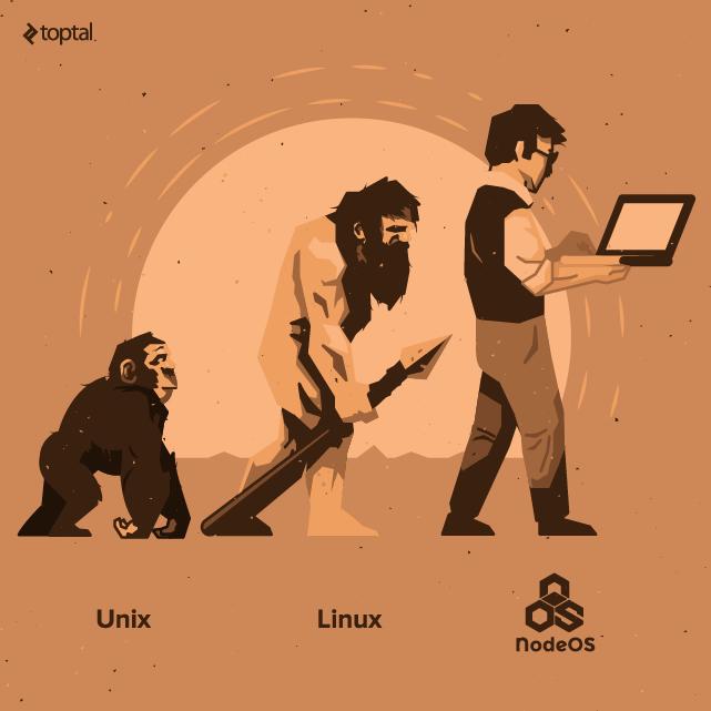 28075601 wrlx 基于 JavaScript 的操作系统你听说过吗?