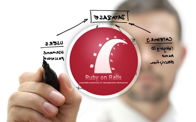 Ruby on Rails 六个最酷的 Ruby on Rails 项目