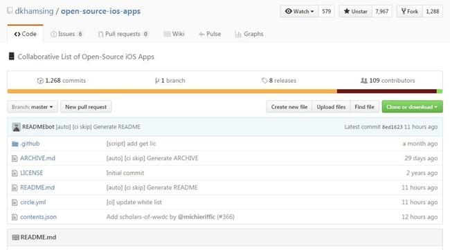 一个收集了 502 款开源 iOS 应用的开源项目-芊雅企服