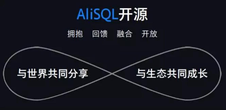 阿里云宣布开放开源 AliSQL 数据库 性能可提升 70%-芊雅企服
