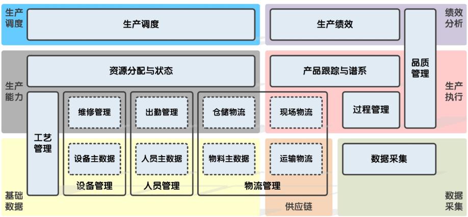 如何建设网站办公系统平台-芊雅企服