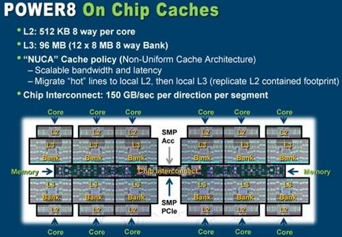 42343 龙芯将两款 CPU 核开源,这意味着什么?