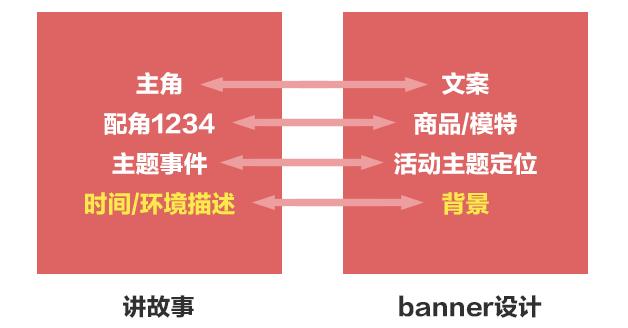 响应式设计中需要掌握的五种banner背景设计-芊雅企服