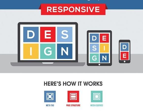 w23 网站设计如何做?网站设计难吗?