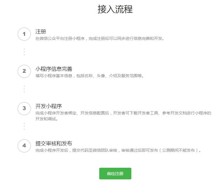 234 微信小程序开放公测、企业、政府及媒体可申请