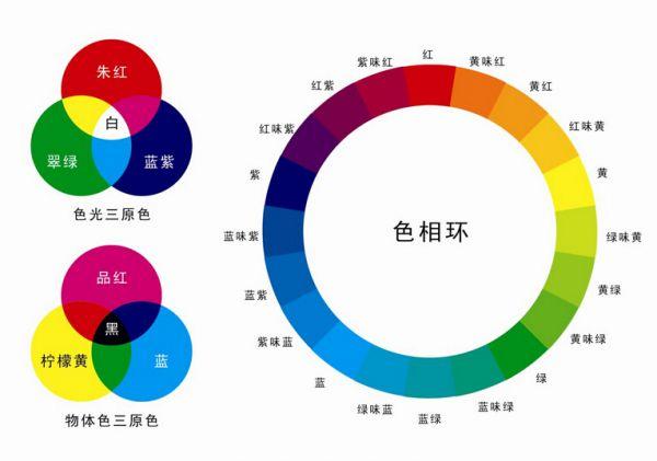 se 响应式网页设计的色彩标准