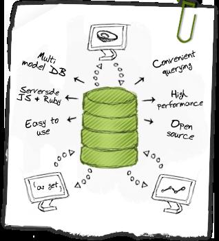 ArangoDB 3.1.7 发布,高性能 NoSQL 数据库-芊雅企服