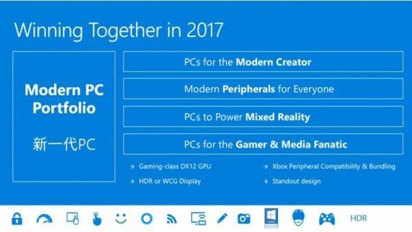 微软:下一代PC是这样的-芊雅企服