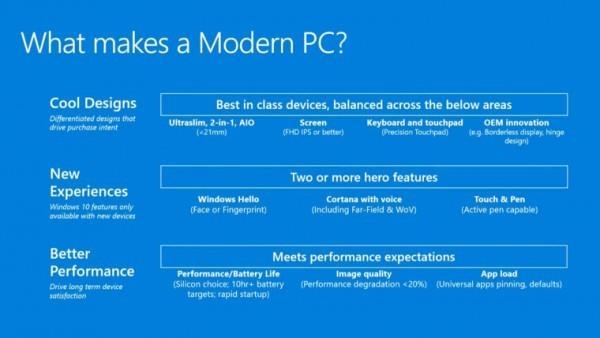 %name 微软:下一代PC是这样的