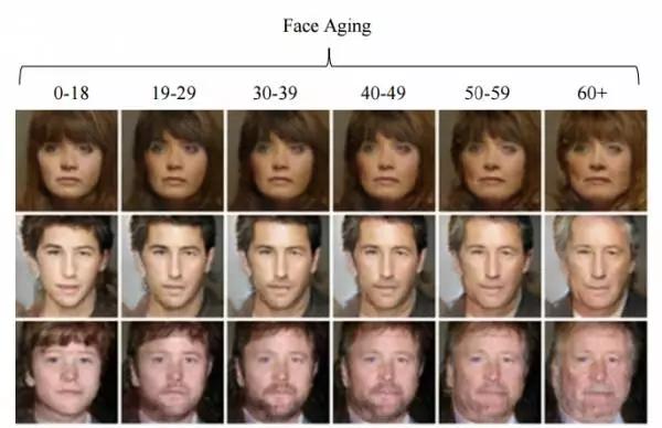 人工神经网络让你一秒变老变年轻,而且不会走样-芊雅企服