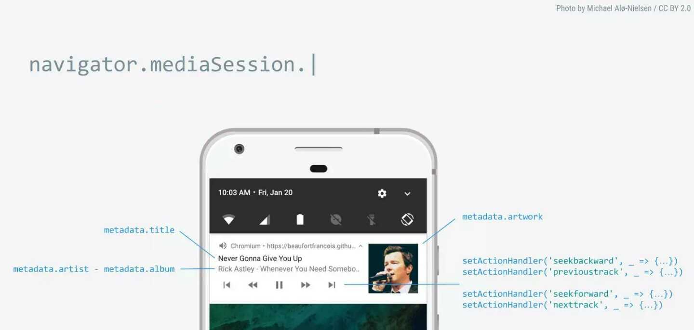Chrome 57 Beta 新特性 改进了 Add to Home Screen-芊雅企服