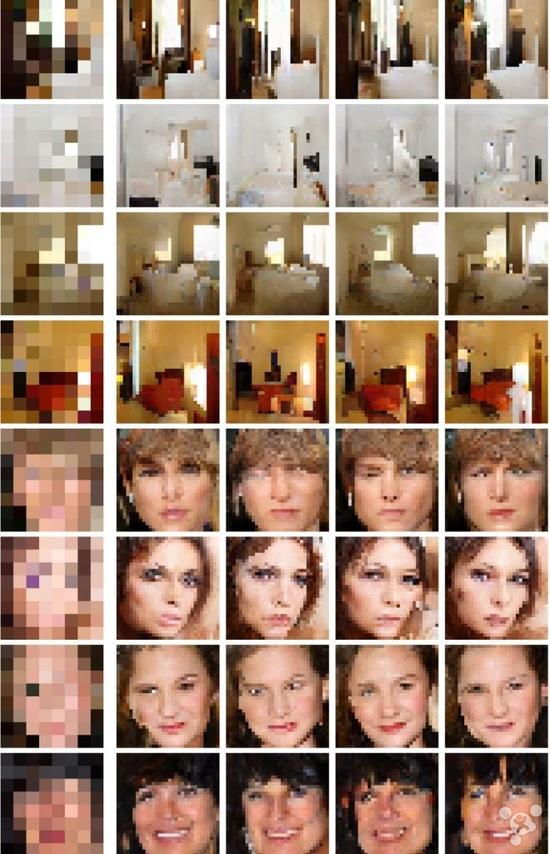 081345 NO49 2720166 谷歌人工智能学习让低像素画面变清晰