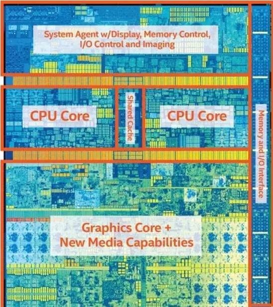 083649 FqCr 2903254 AMD终投入Intel的怀抱