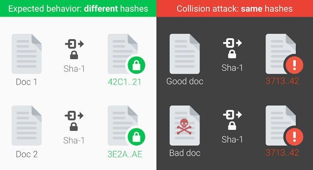090228 qwN4 2894582 Linus Torvalds 回应 SHA 1 碰撞攻击:不必过于担忧