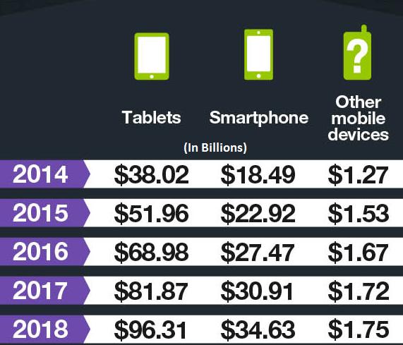 2017年11个App开发趋势,app开发公司哪家好?-芊雅企服