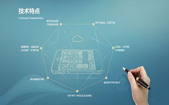 跟着时代潮流深入了解深圳营销型网站建设-芊雅企服