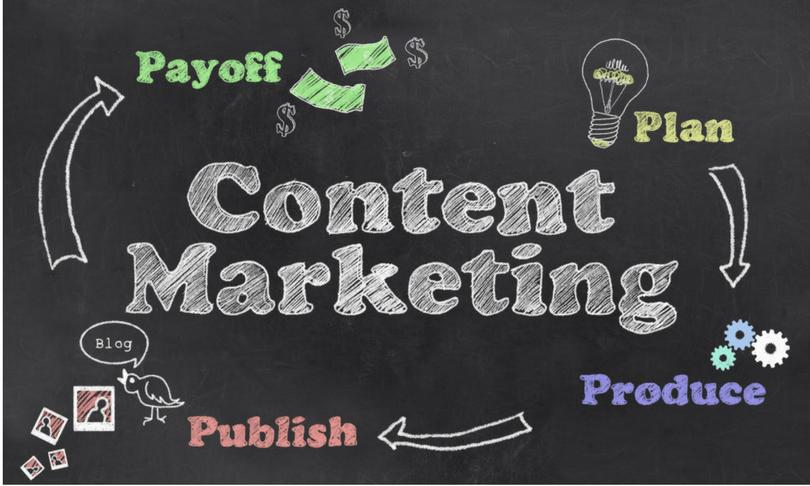 Content Marketing Plan in 2017 For Best Website Development Service min 2017年内容营销计划为最佳网站开发服务