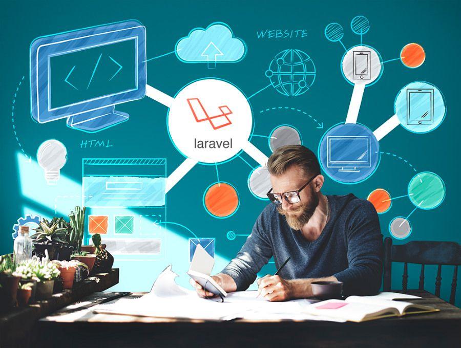 Web App Development Unified Infotech Pvt Ltd 快速web应用开发:用laravel构建动态网站