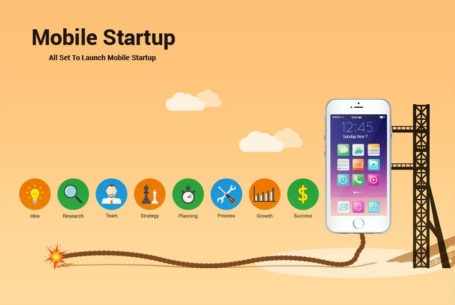 What When And How A Collective Guide To A Mobile App Start Up 什么,何时和如何   移动应用程序启动的集体指南