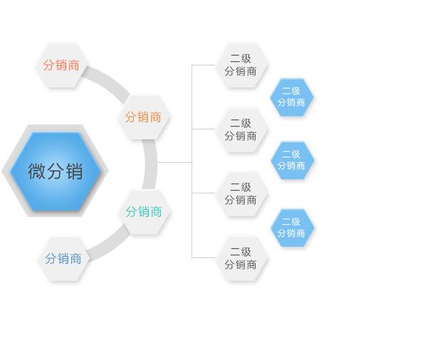 title2 img 微信公众号管理系统