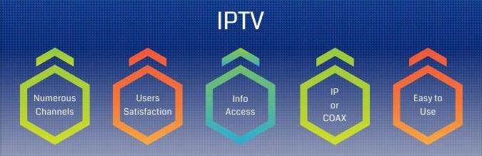 IPTV IPTV对现代商业世界的影响