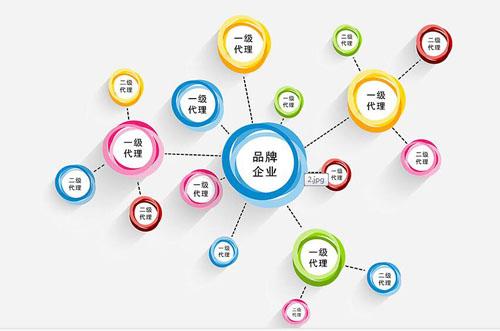 1 1P125104R2V3 微信分销商城小程序 带来精细营销