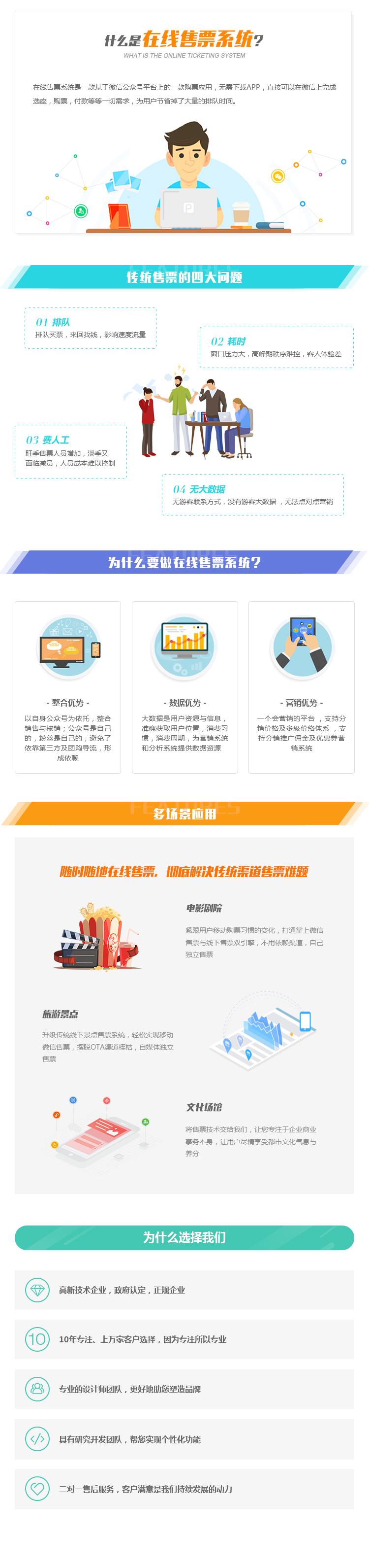 微信小程序票务系统 在线票务系预定 票务系统API-芊雅企服